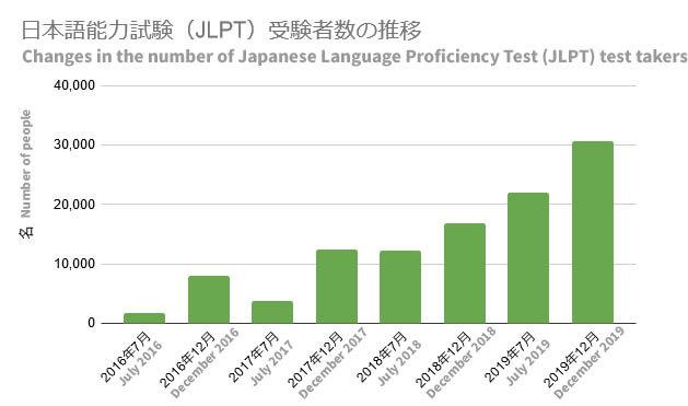 jlpt_exam
